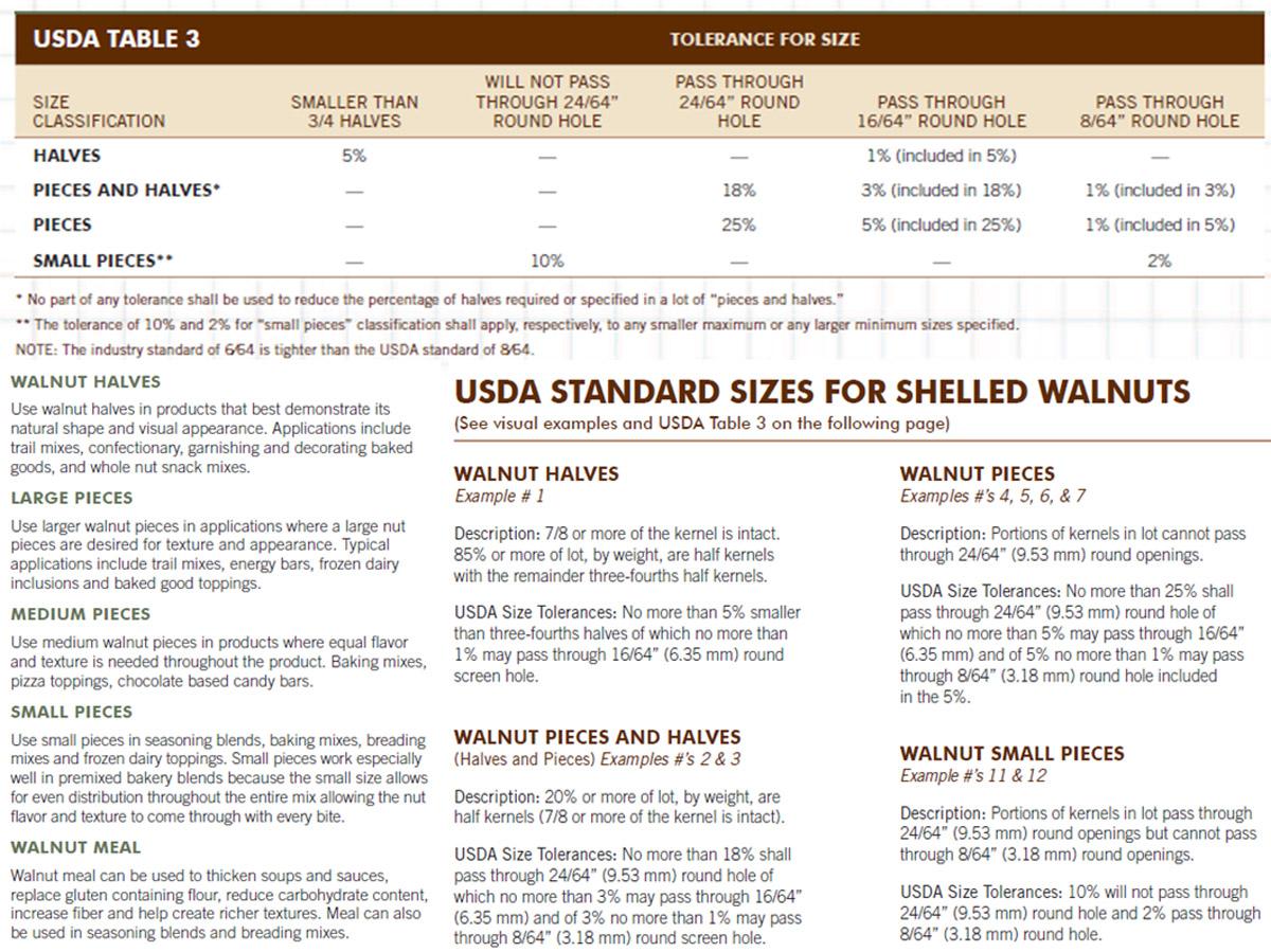 USDA Grades II.jpg